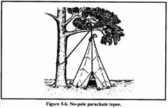Wilderness Survival: Types of Shelters / Seen here: A No-Pole Parachute Tepee