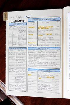 Study by Chapters and AMAZING scripture character analysis