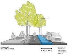 Raised median profile from Mass DOT's Separated Bike Lane Guide. Click image for link to full guide and visit the slowottawa.ca boards >> http://www.pinterest.com/slowottawa