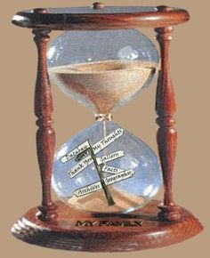 An old antique hourglass shows some sands of time dropping around my different pathways.