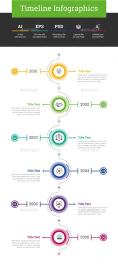 Powerpoint Timeline Template  PresentationgoCom  Stuff To Buy