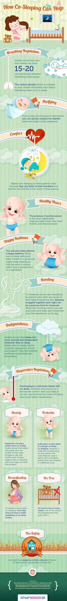 Co-sleeping through room sharing or bed sharing can help a lot in terms of good sleep habit, kids safety, comfort and overall health.