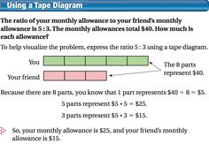 Ratios with tape diagrams notes math activities pinterest here is an explanation of how to solve a word problem using a tape diagram ccuart Choice Image