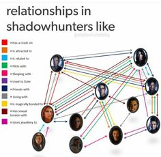 Pretty much true. And I hope Isabelle and Clary's relationship becomes a thing on the show. #shadowhunter #ships #clizzy #jalec #malec