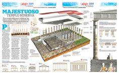 Templo minerva
