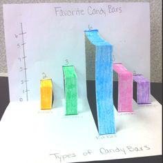 3D bar graphs my students made it class...they loved them!