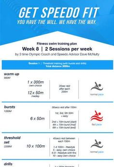 Dave McNulty Swim Fitness Training Plan - Week 8 * Speedo