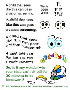 great visual for explaining vision related issues                                                                                                                                                                                 More