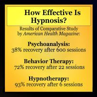 Kayla Garnet Rose, Ph.D. Santa Cruz Hypnotherapy: Frequently Asked Questions about Hypnosis