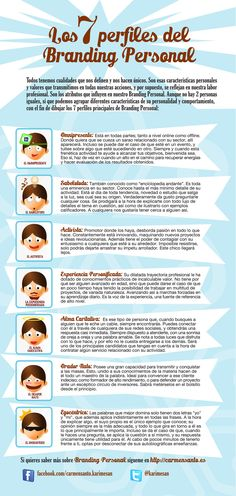Los 7 perfiles del branding personal #infografia #infographic #marketing