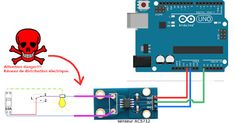 Senseur de courant Alternatif ACS712 - senseur invasif