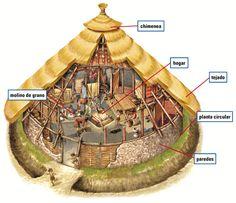 Vivienda celta de la cultura de los castros, en algunas regiones norte de de España se siguen construyendo con el nombre de pallozas.