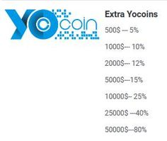 Goodnews  Extra Yocoins for $1000 package and up
