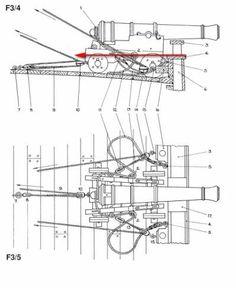 Вооружение и орудийные порты Виктори - Форум