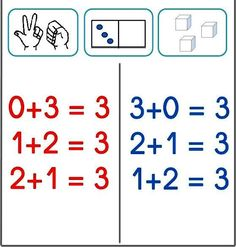 Preschool Music, Math Numbers, Early Education, Primary School, Grade 1, Kindergarten, Maths, Math Equations, Logos