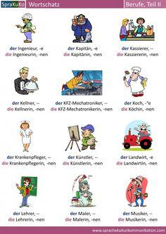 Language, culture & communication Learn German with Sprakuko - Bildung German Grammar, German Words, German Language Learning, Learn A New Language, Deutsch Language, Learn German, Science Education, Idioms, Kindergarten