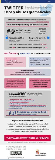 Twitter usos y abusos gramaticales. Infografía en español. #CommunityManager