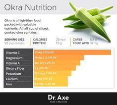 Okra nutrition facts - Dr. Axe