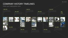 Company History Milestones in a Timeline PowerPoint Template     PowerPoint Timeline Template for Company Histories