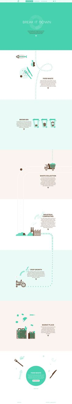 Break It Down Waste Recycling Informational Website | Creative Flat Web Design #infographics