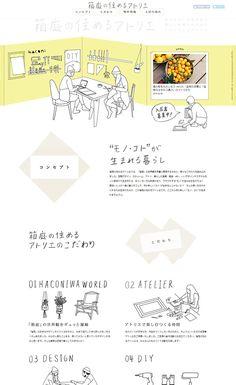 箱庭の住めるアトリエ | Web Design Clip [L] 【ランディングページWebデザインクリップ】