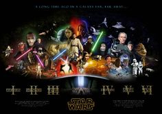 The Ultimate Star Wars Poster – PrintScn