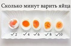 Сколько варить яйца? Все зависит от вашего вкуса :)