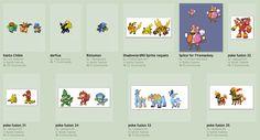 Pokefusion / Pokemon Fusion | Know Your Meme