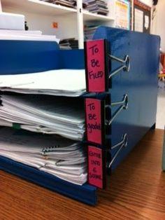 Señora Hahn's Spanish Class: Organizing The Chaos