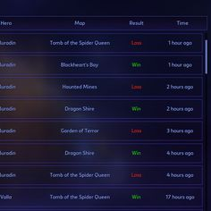 I think my luck has improved! :D #HeroesOfTheStorm #livestream  Watch Now: http://twitch.tv/invisibleman6  #game #games #moba #dwarf #livestreaming #twitch #battle #warcraft #dota
