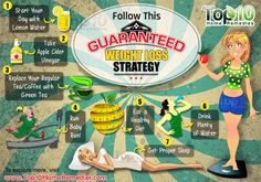 strategies for guaranteed weight loss