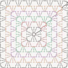 Qu'il soit petit ou grand, unique ou multiple, d'une couleur ou multicolore    quelle création allez-vous réaliser avec un granny square...