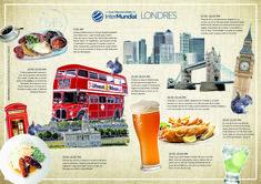 Infografía sobre cómo exprimir 24 horas en Londres para conocer la ciudad
