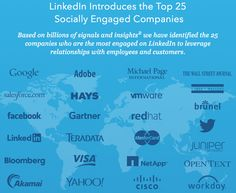 The Top 25 Socially Engaged Companies on LinkedIn Invest in Employee and Customer Relationships - Is your company one of them?