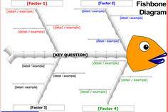 Digital Fishbone Diagram