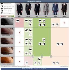 Suit versatility matrix or when to wear what