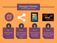 TOUCH this image: Google Forms in the ELA Classroom Interactive Thinglink Resource by Kate