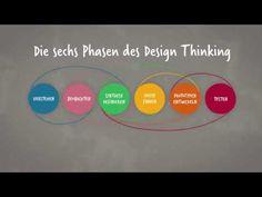 (1) ZEIT Akademie Seminar Design Thinking - YouTube