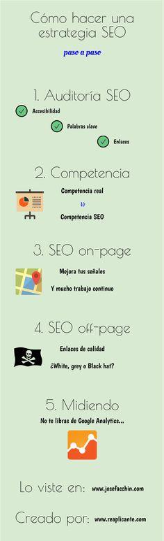 Cómo hacer una Estrategia SEO #infografia