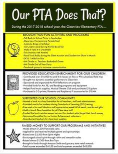 Good example of flyer that explains what the school's parent teacher association does. Pta School, School Fundraisers, School Ideas, School Parties, School Fundraising Ideas, School Auction, School Stuff, Parent Teacher Association, Parents Association