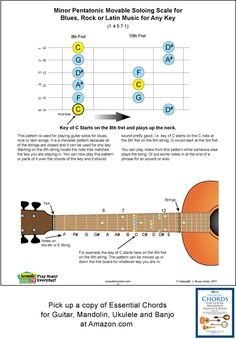 acordes guitarra valentine kina grannis