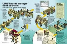 Image result for infográfico pre historia