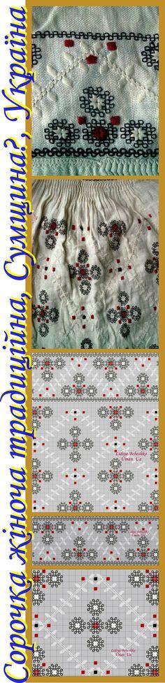 Нарукавна вишивка жіночої сорочки з приватної збірки Олександра Опарія (Сумщина?)