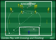 Soccer Drill Diagram: Combination Play with Crossing and Finishing