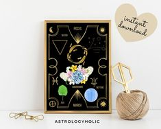 PISCES Astrology Wall Art,Horoscope Cards, Zodiac Print, Tarot Cards, Star Sign,Digital Download, Astrology Print,Printable,Constellation