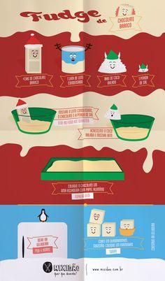 Receita infográfico de fudge de chocolate branco