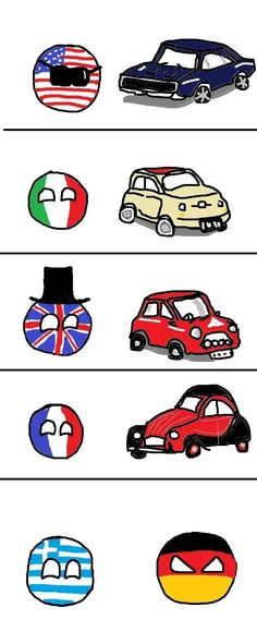 Countries and their rides Funny Cartoon Memes, Funny Meme Pictures, Funny Tweets, Funny Posts, Funny Images, Hetalia, Haha Funny, Hilarious, History Memes