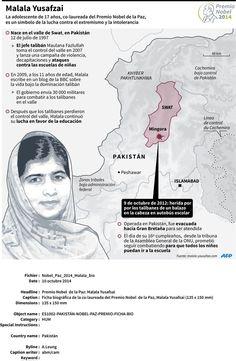 Malala, Premio Nobel de la Paz 2014 #infografía