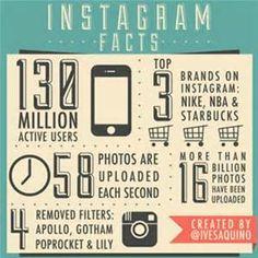 infografía instagram - Bing images