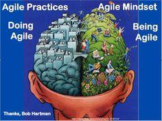 Doing Agile vs. Being Agile